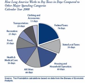 [tax impact graph]